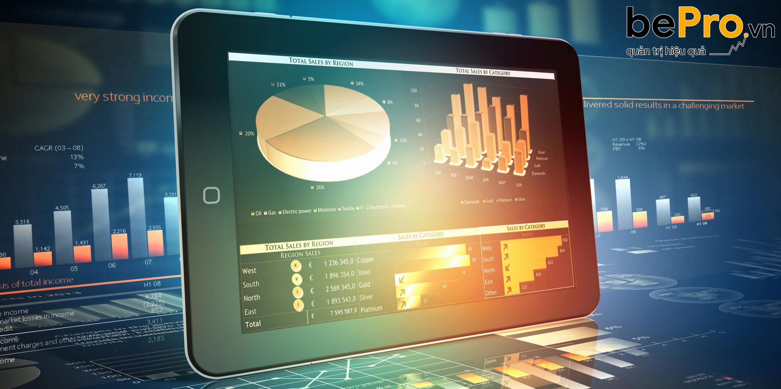 Báo cáo kết quả kinh doanh và những chỉ tiêu cần lưu ý