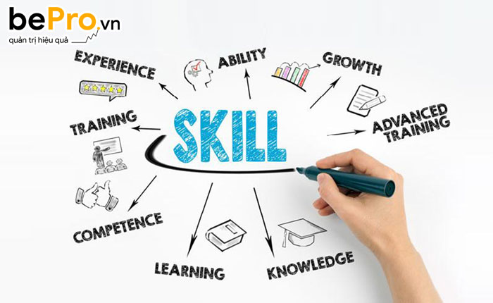Khám phá kỹ năng là gì? Các khái niệm liên quan đến kỹ năng